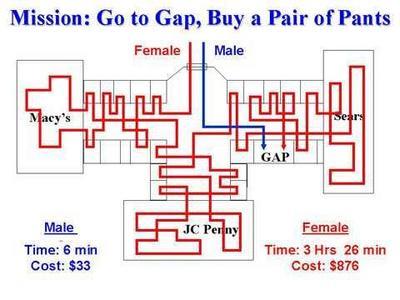 gap-man-woman