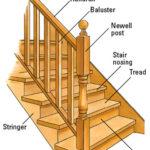 THE LONG AWAITED STAIR TREAD ~ alias the bull nose